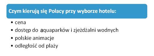 Czym się kierują Polacy przy wyborze hotelu