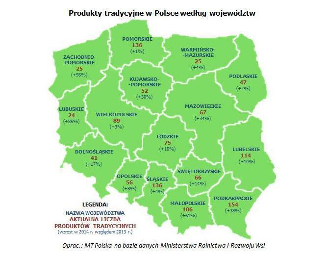 Produkty Tradycyjne w Polsce według województw