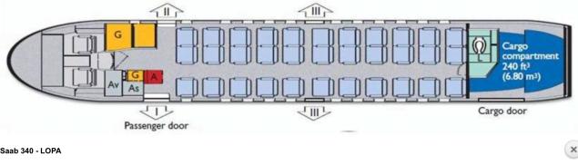 Rozkład miejsc w Saab-ie 340
